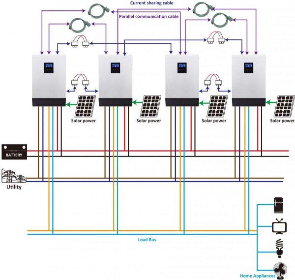 MKS 5KVA Hybrid Off-Grid MPPT inverter