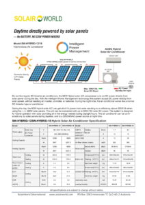 Solar AC in Pakistan