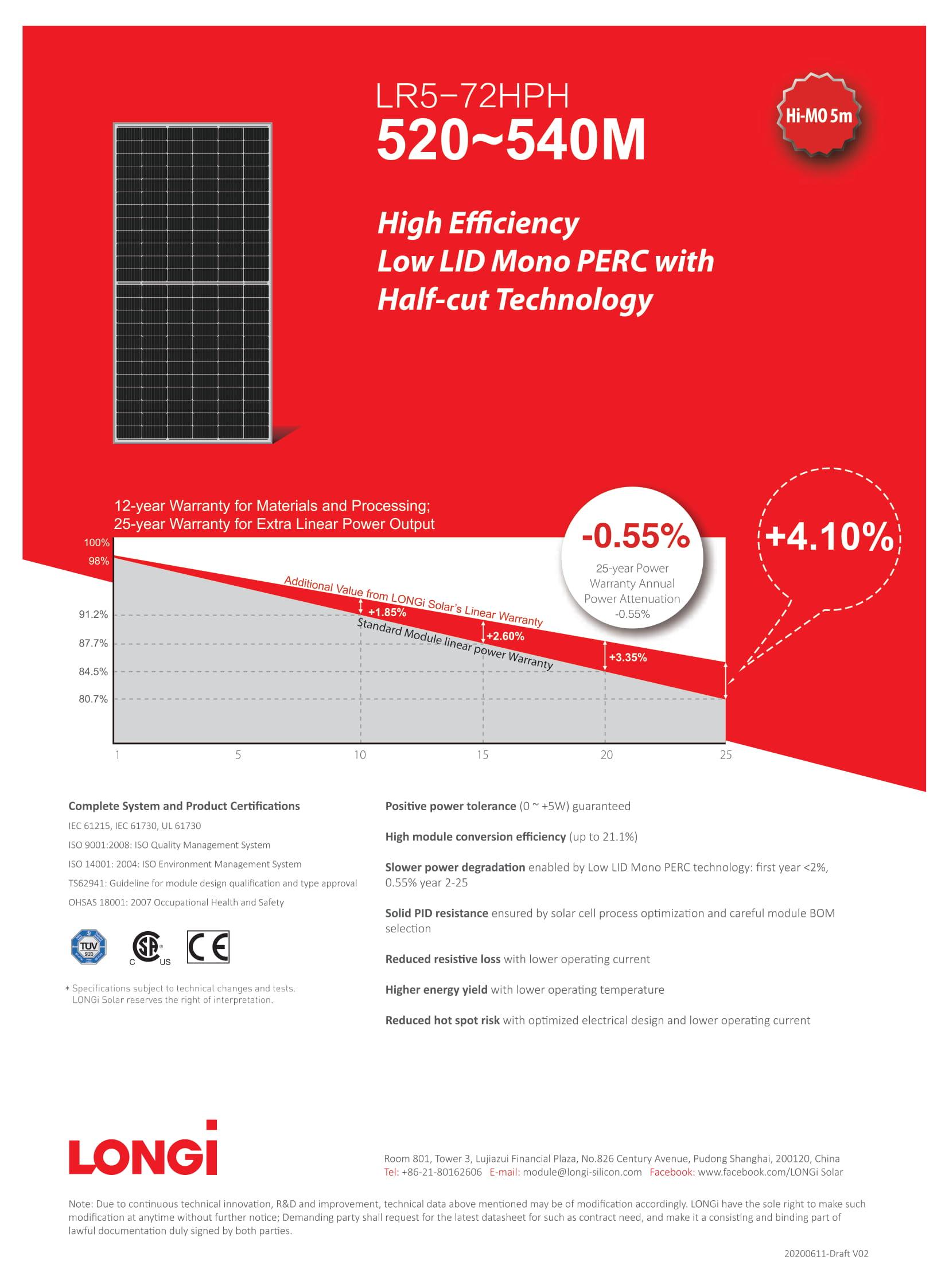 Longi 530 Watt Mono Perc Solar Panel